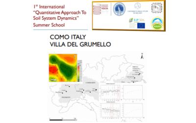 Summer School – Quantitative Approach to Soil System Dynamics